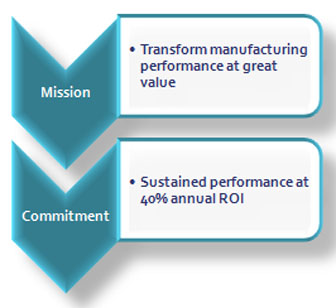 Mission and Commitment